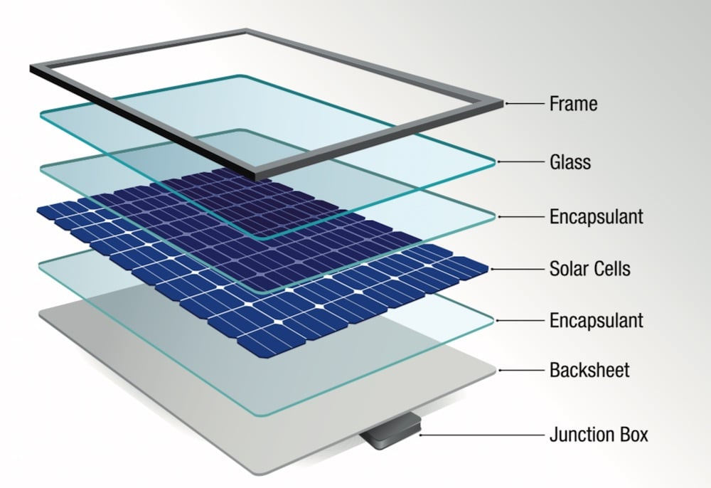 componentes panel solar